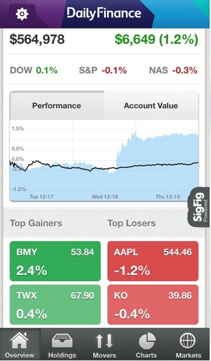 Daily Finance mobile app