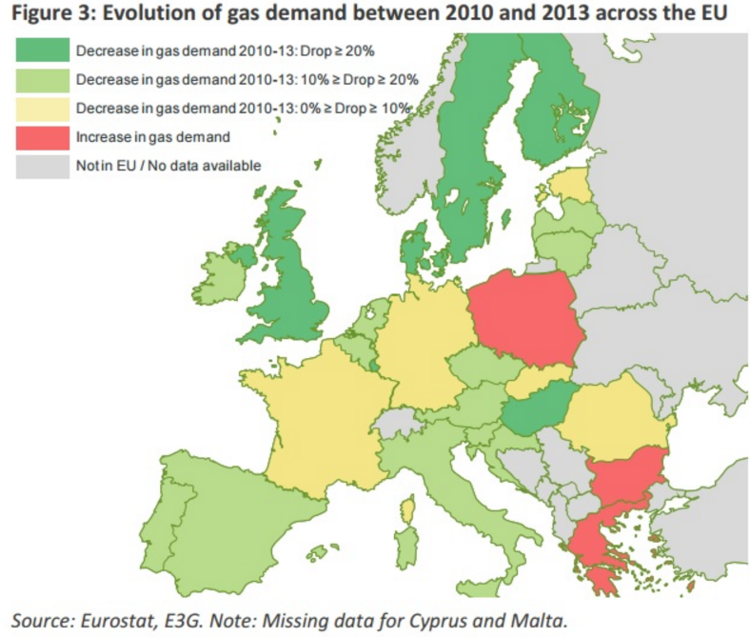 Gas demand by region
