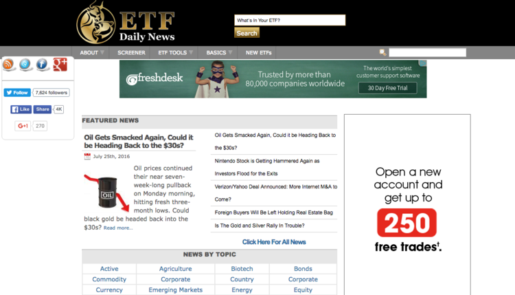 ETF Daily News Homepage