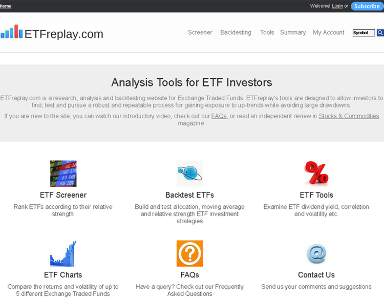 ETF Replay Website