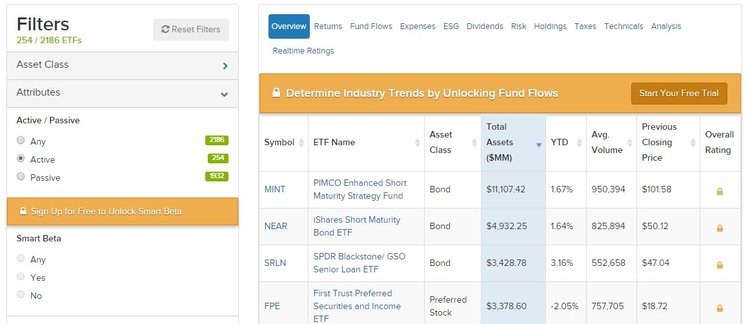 ETF screener for active etfs