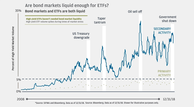 In-the-Know-Trends-in-the-ETF-Industry